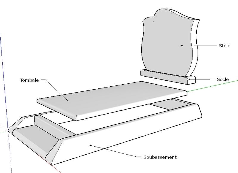 Détails d'une pierre tombale